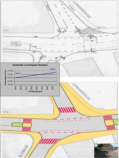 Plan Leonhardsgasse / Hauptstraße